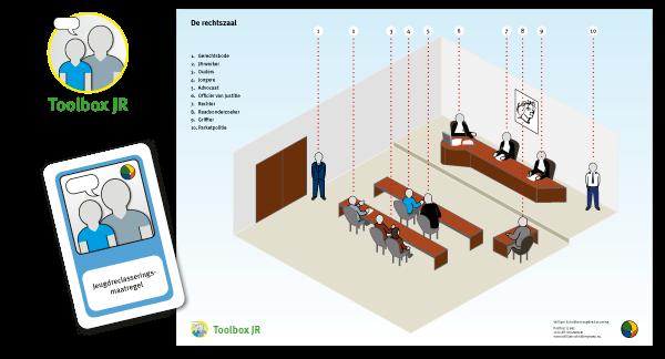 wsg_toolbox_rechtbank