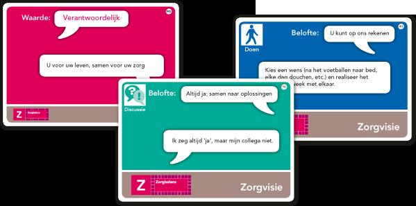zorgvisie_presentatie
